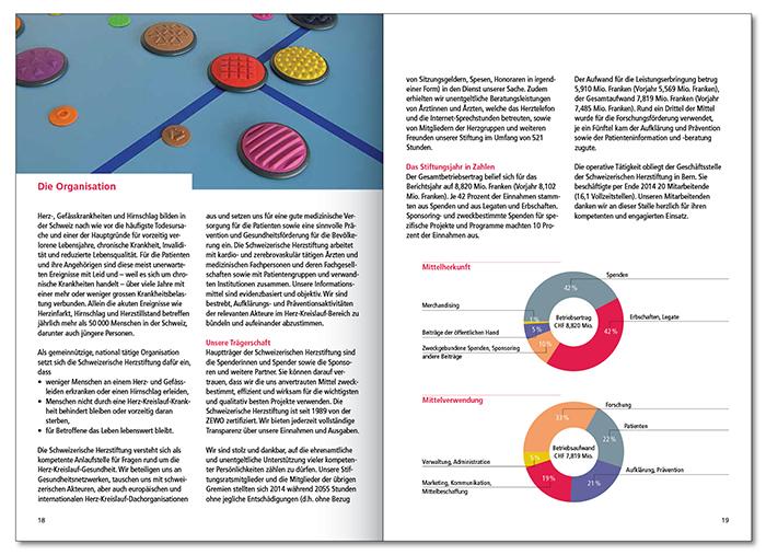 Herz Jahresbericht 20146